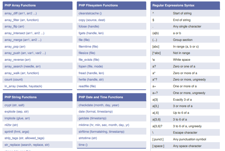 PHP Cheat Sheet Free Download