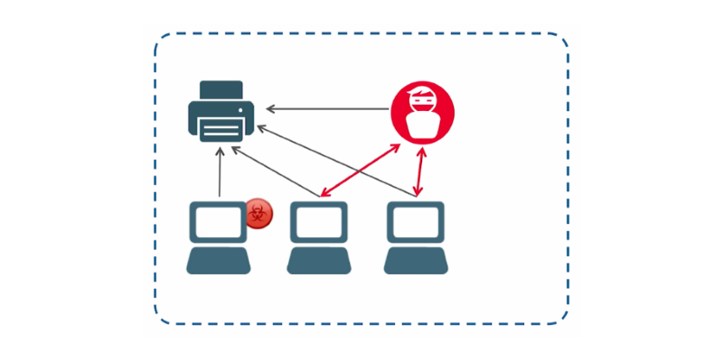 vulnerability-exploitable-via-printer-protocols-affects-all-windows-versions-506245-2
