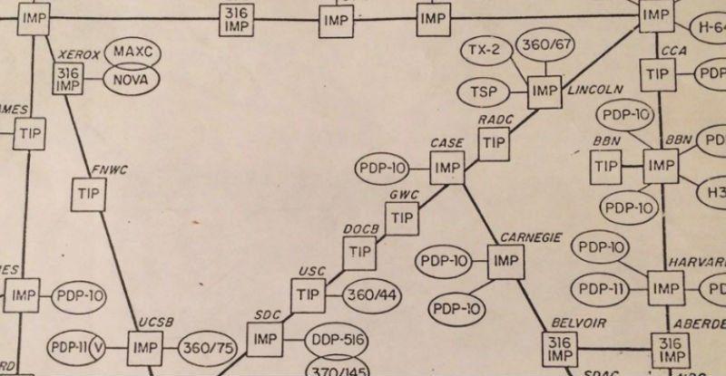 map-internet-1973_1024