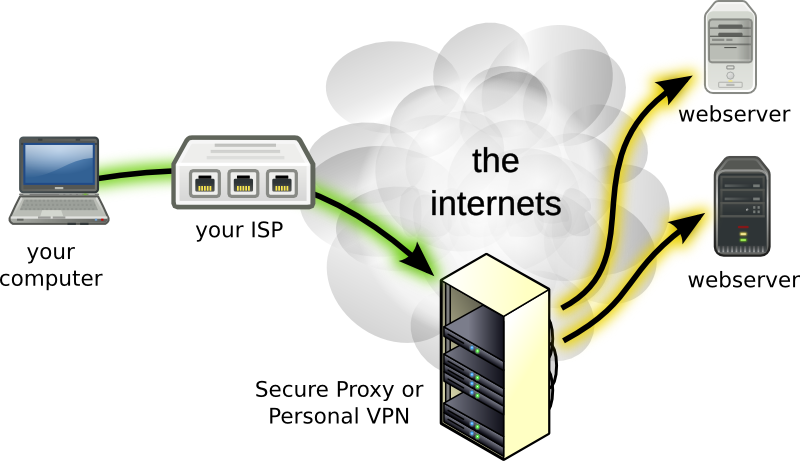 Vpn protocols latest hacking news stopboris Images