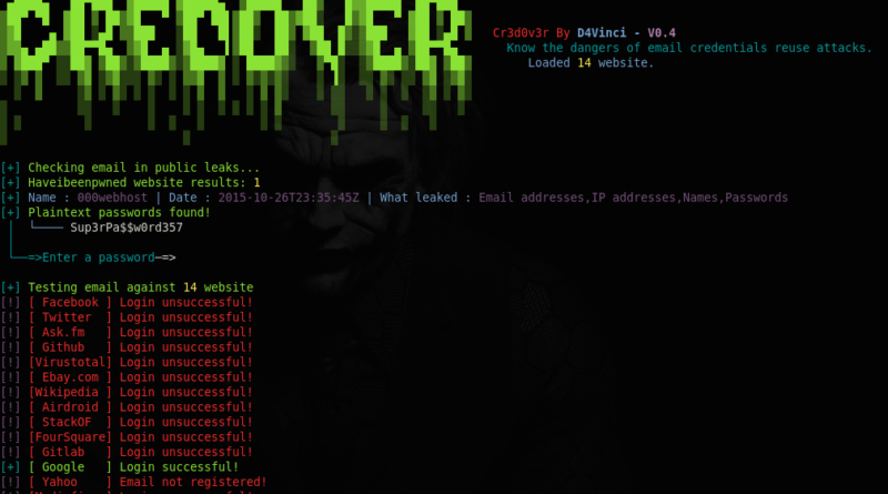 Credover hacking tool