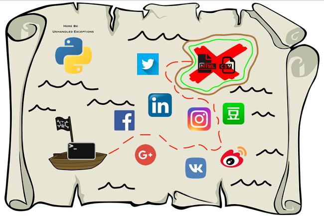 social mapper