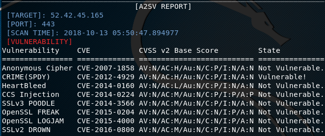 a2sv vulnerabilities scanning result