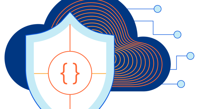 Cloudflare API Shield